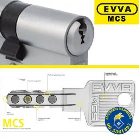 cilindro europeo Evva Mcs