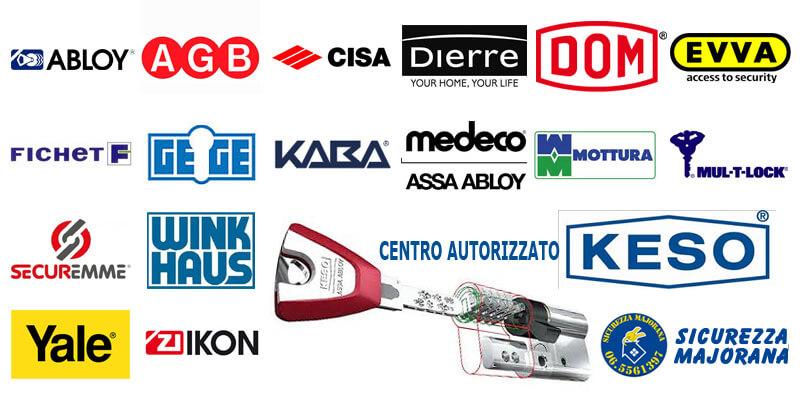 Come scegliere la migliore serratura di sicurezza for Cilindro europeo prezzi